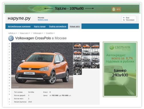 Реклама на сайте Наруле.ру